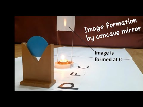 Image Formation By Concave Mirror