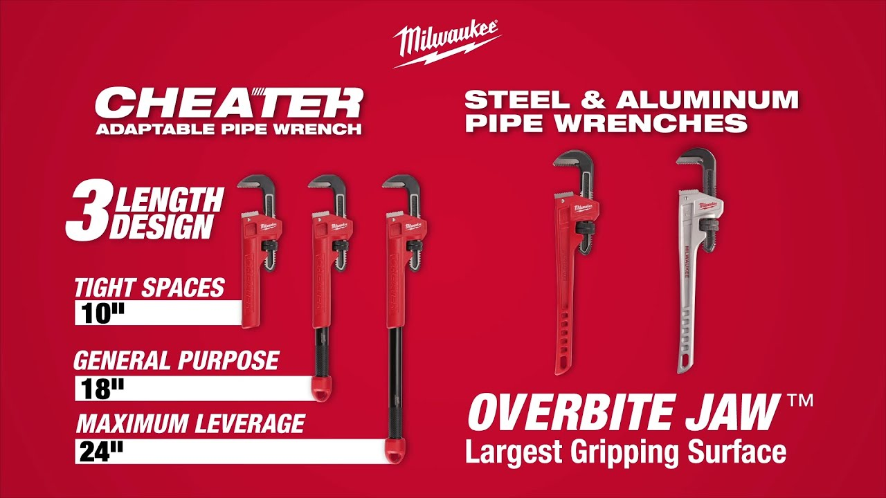 Milwaukee® Pipe Wrenches  sc 1 st  YouTube & Milwaukee® Pipe Wrenches - YouTube