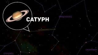 Видимый путь Сатурна на небе в 2017 году(, 2017-05-10T16:00:06.000Z)