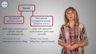 Английский язык. 8 класс. Passive voice  Страдательный залог 1