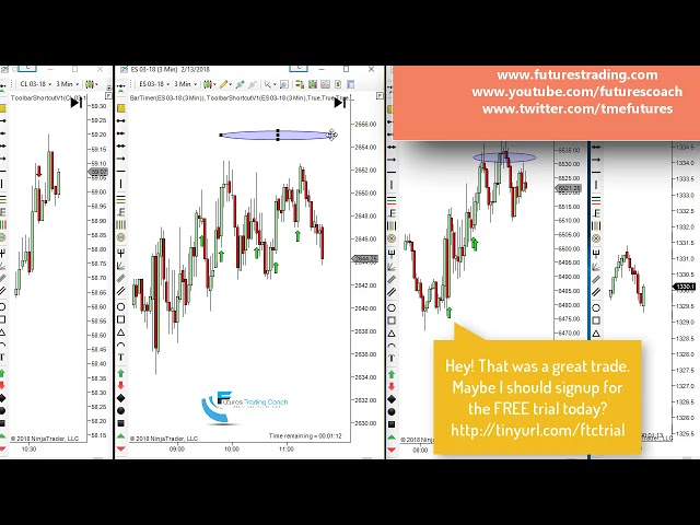 021318 -- Daily Market Review ES CL GC NQ - Live Futures Trading Call Room