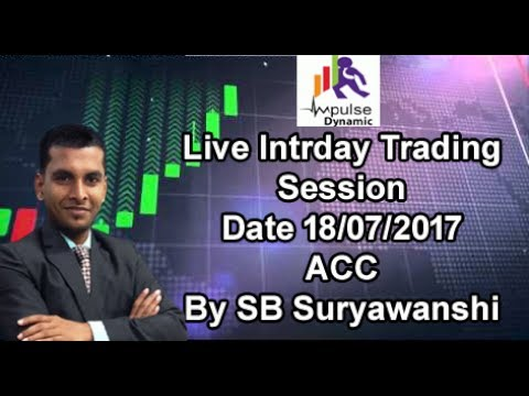 Live Trading Demo 8000 Profit in 15min Impulse Dynamic Trading Academy
