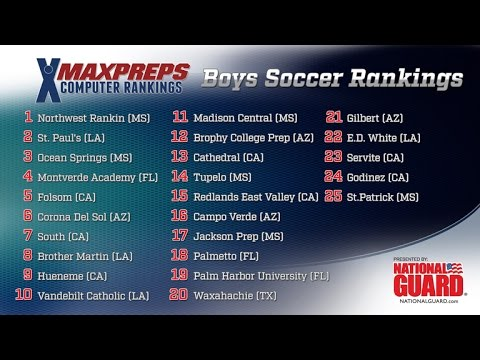 MaxPreps Top 25 Boys Soccer Rankings Presented By The Army National Guard