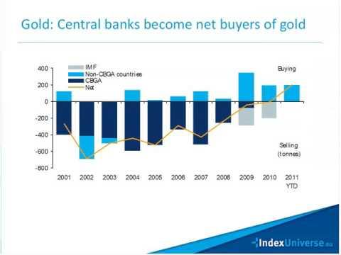 Accessing Gold and Precious Metals Via ETPs