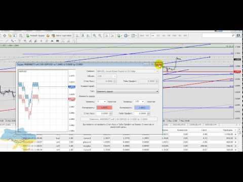 Технический обзор рынка Форекс на 7 мая 2014 г. Руслан Пискун