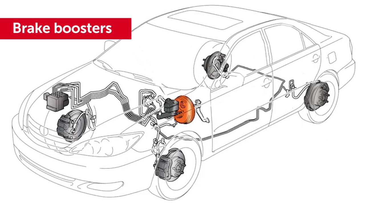 Know Your Toyota Mechanical Braking Systems