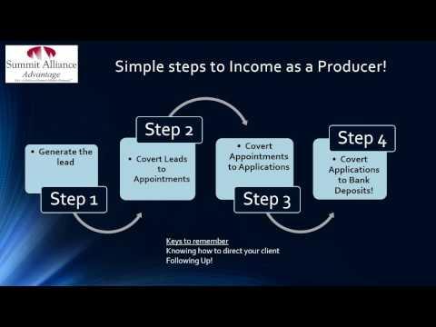 Many Ways to Earn with SAA