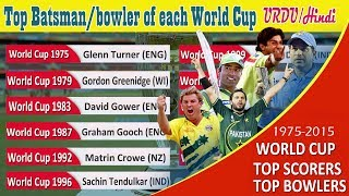 ICC World Cup 2019 | List of top scorers and top bowler of each World Cup 1975 to 2015