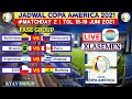 Jadwal Copa America 2021 | Argentina vs Uruguay | Matchday 2 | Klasemen Terbaru | Live Indosiar
