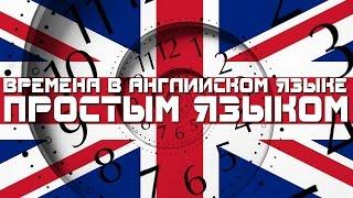 Все времена в английском языке Грамматика  Изучение английского языка Английский для начинающих