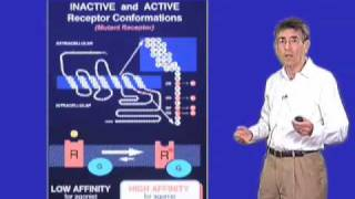 Robert Lefkowitz (Duke University) Part 1 Seven Transmembrane Receptors