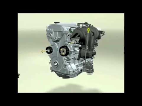 Engine ,classification of engine,ic engine principle 01
