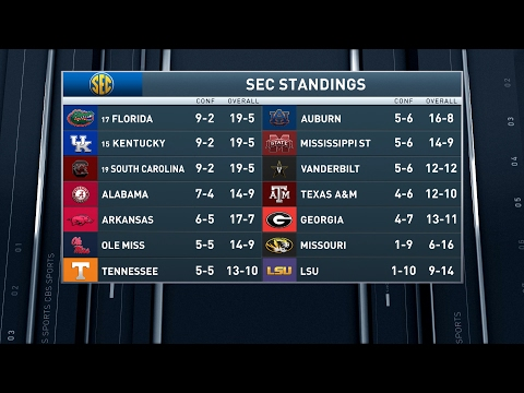 Inside College Basketball: SEC breakdown