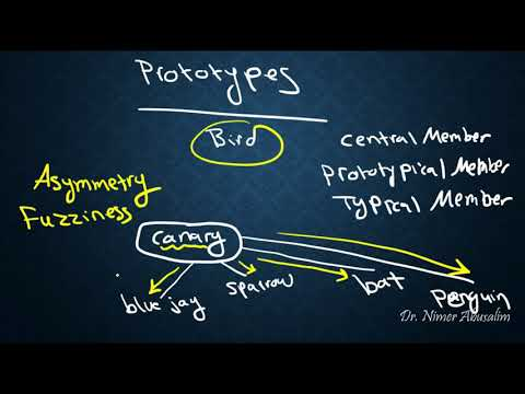 SEMANTICS-11: Theories of Concepts (2)
