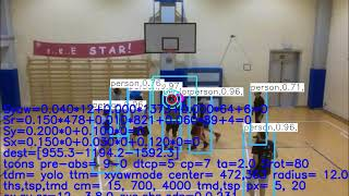 Real Time Computer Vision Tello Control with multiple players detection and tracking