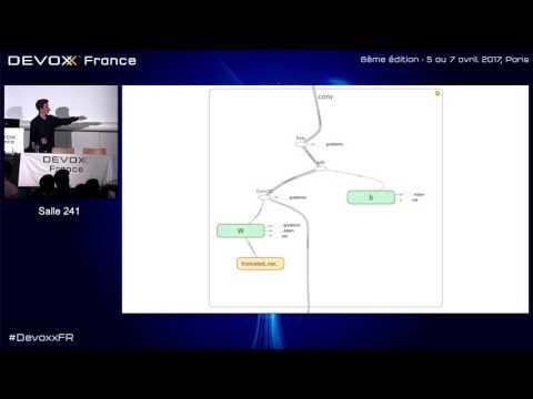 Démocratiser le machine learning avec TensorFlow (Loan Tricot)