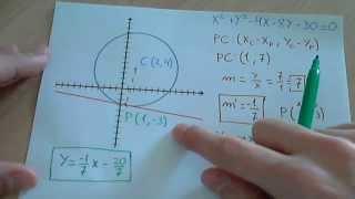 Recta tangente a una circunferencia en un punto