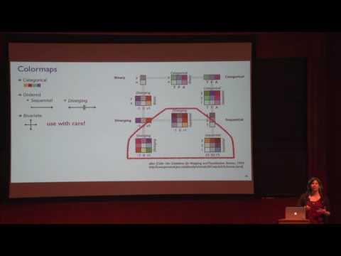 """""""Visualization Analysis and Design II"""" - Tamara Munzner"""