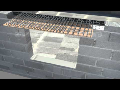 Steel Lintel Youtube