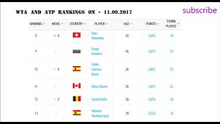WTA  and ATP rankings on 11/09/2017 TOP 40