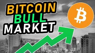 THE BEST TIME TO ENTER THE MARKET!?! | Bitcoin breakout + Analysis