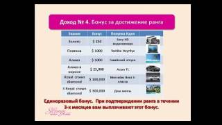 Бизнес в интернете со Светланой Филистович Ватсап +375336911138