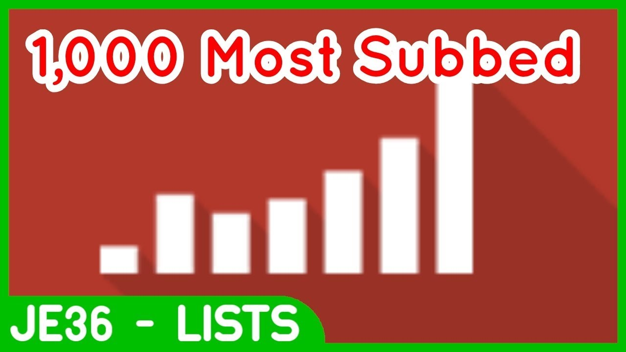 top subscribed youtube channels social blade