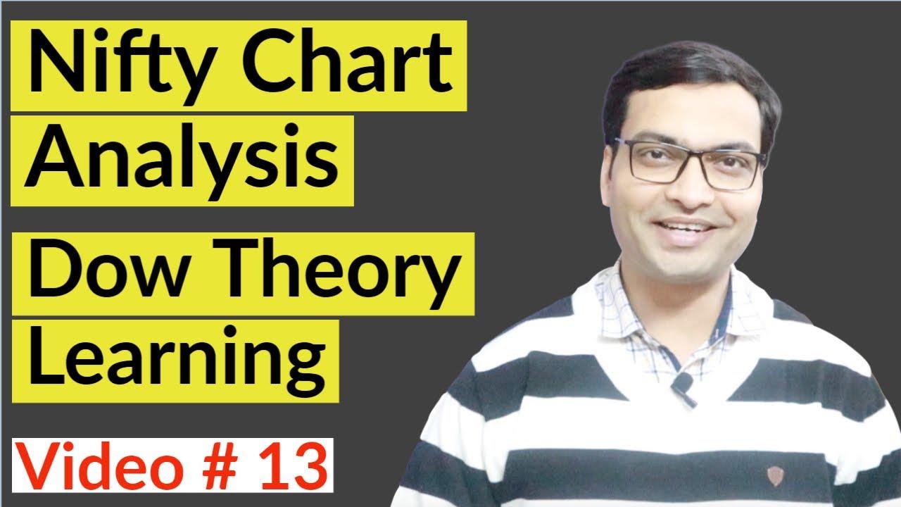 Nifty Chart Analysis