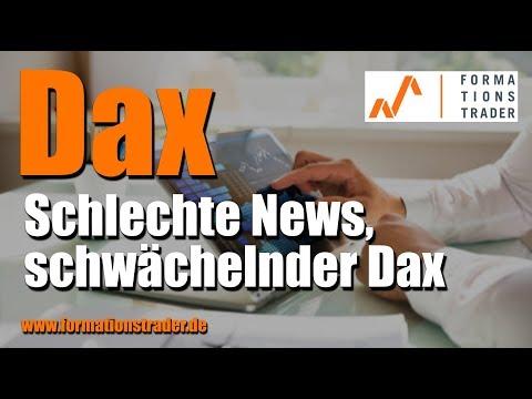Dax-Analyse: Schlechte News, schwächelnder Dax