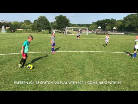 FCLC Summer Technical Training - Attacking Patterns (Group 2)