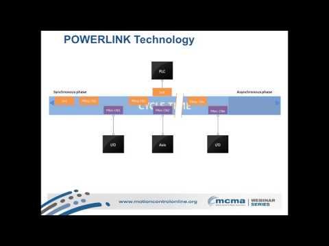 Webinar - Optimizing Automation Machine Development Using Open Standards