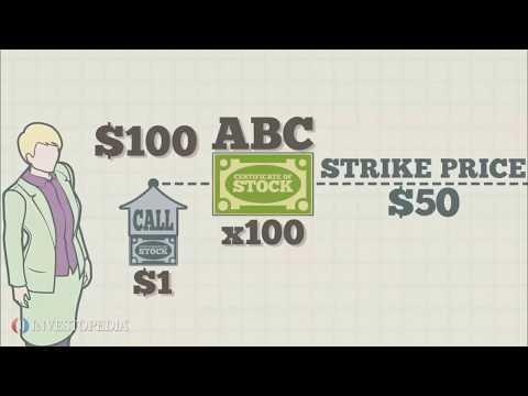 STOCK OPTION TRADING HD Video