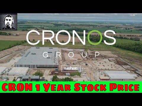 🌿(CRON) Cronos Group Stock 1 Year Price Prediction 🌿