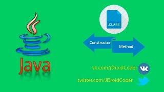 Java обучение. Урок 3. Классы, конструкторы, методы | JDroidCoder (уроки андроид программирования)
