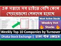 Weekly Top Companies by Turnover in Dhaka Stock Exchange | Most Active Stocks in DSE | DSEBD