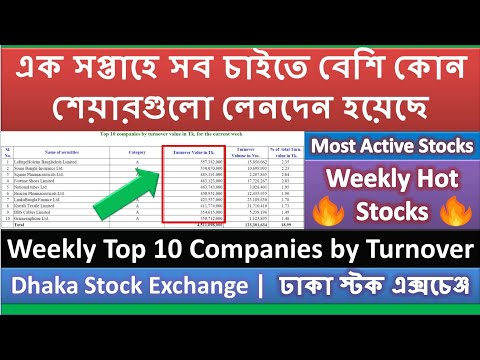 weekly-top-companies-by-turnover-in-dhaka-stock-exchange-|-most-active-stocks-in-dse-|-dsebd