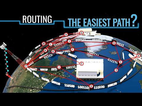 Understanding Routing! | ICT#8