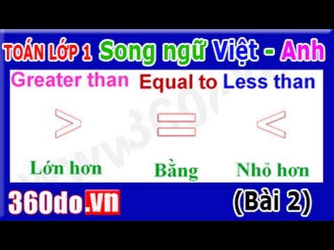 Toán lớp 1 song ngữ Việt - Anh [360do.vn] - Bài 2: Lớn hơn, Nhỏ hơn, Bằng  nhau
