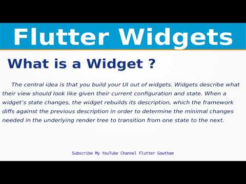 what-is-a-widget-|-flutter-widget-means-|-widgets-|-android-|-ios-|-web-|-desktop-|embedded
