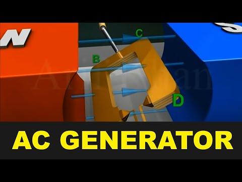 AC Generator || 3D Animation Video || 3D video