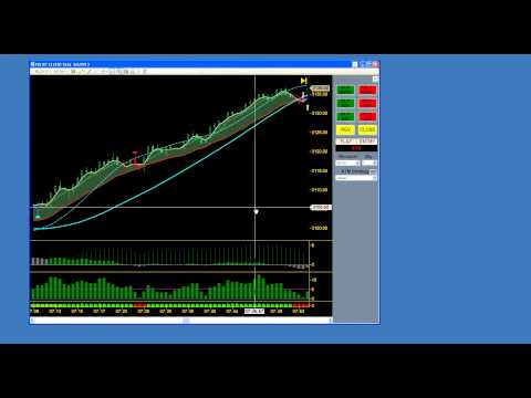 2013 10 10 13 33 Boomerang Day Trader   September 2013 Core trade method recap