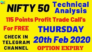 Nifty 50 Market Analysis for 20th Feb 2020 Thursday Option Trading Strategy