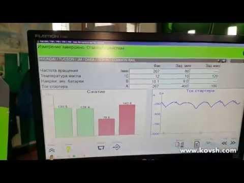 Проверка относительной компрессии мотортестером Bosch FSA740