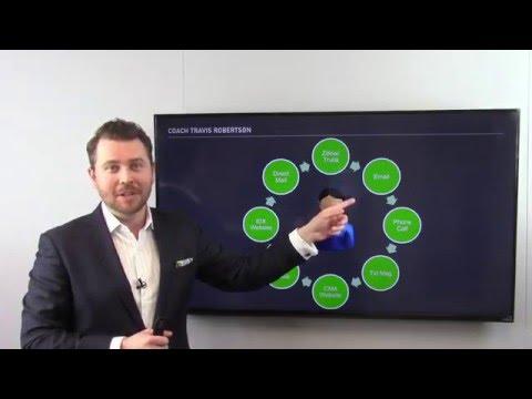 Designing a High-Impact Real Estate Marketing Plan