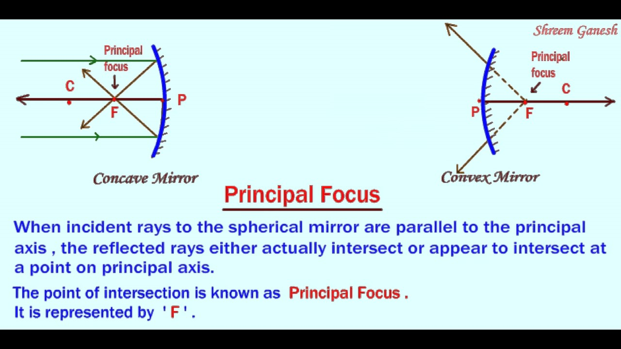 define principal focus of a spherical mirror. light : refleaction
