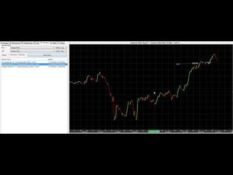Commodity Spread Trading Intro Part 1