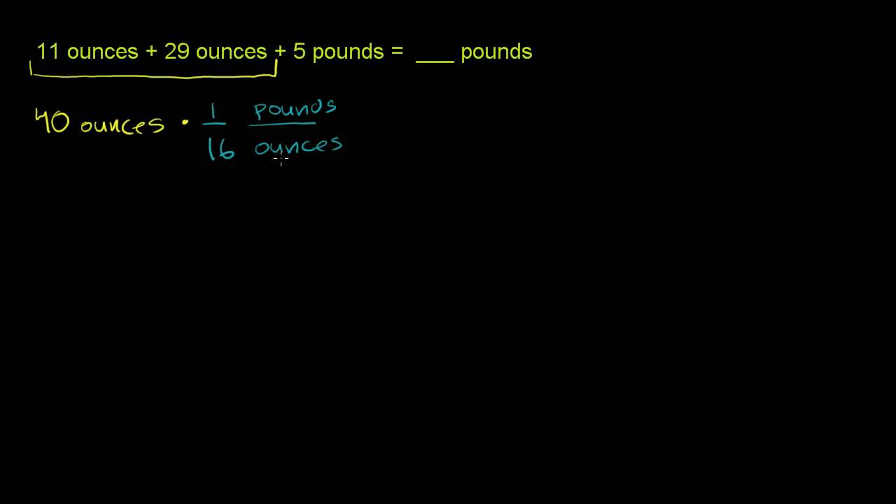 Pounds Together In Basic Mathematics