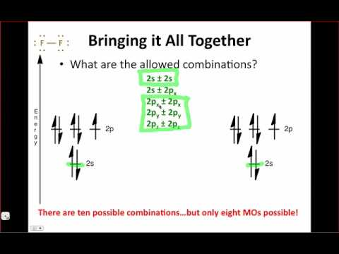 IE Organic Lecture 3 - The MO Diagram of F2 - YouTube