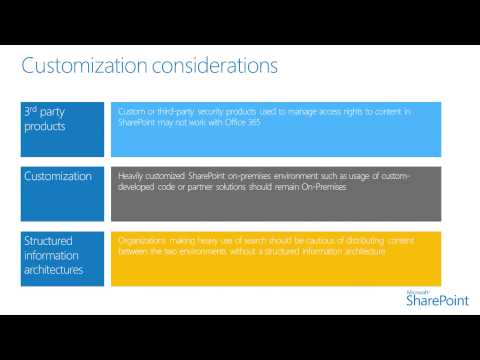 SharePoint Hybrid - Module 1.1: Business Drivers and Considerations