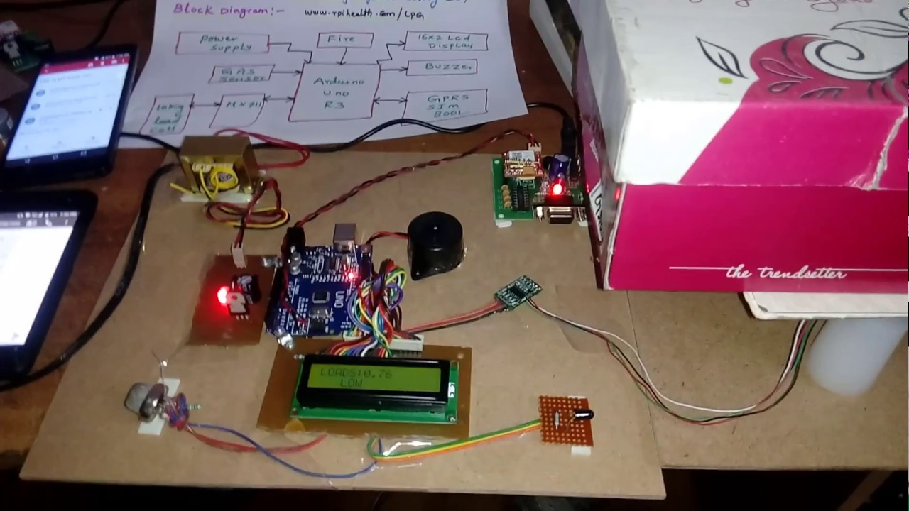 Arduino Based LPG GAS Monitoring & Automatic Cylinder ...